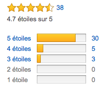 Commentaires à propose du Etekcity VR-BK8 sur Amazon