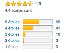 Les avis clients Amazon à propos du Zoom H1MB