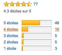Total des avis Amazon pour l'Esky B00QPRDT2I